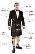 Complete Bonnie Prince Charlie outfit