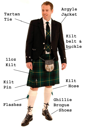 Complete 11oz Kilt and Argyle Jacket Outfit